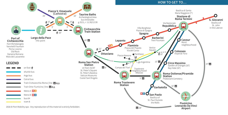 Port of civitavecchia guide for cruise passengers port - Train from fiumicino to civitavecchia port ...