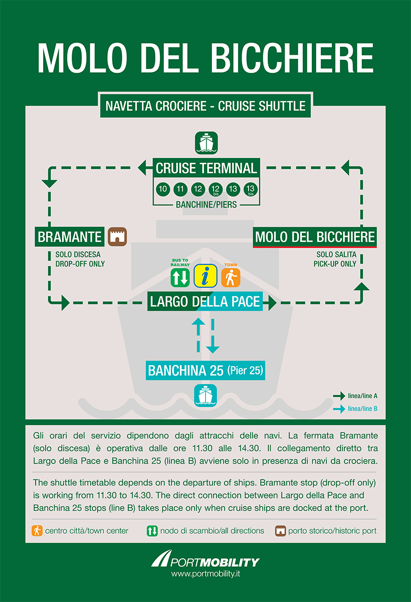 Green and light blue service (free shuttle service for cruise in port of civitavecchia)